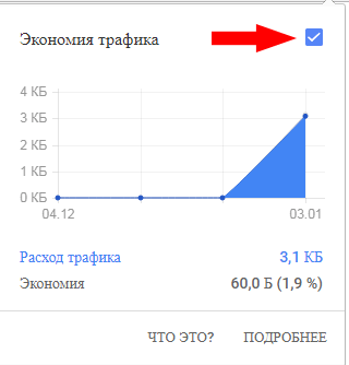 Экономия трафика в Google Chrome