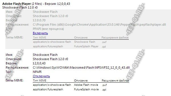 chrome shockwave flash не отвечает
